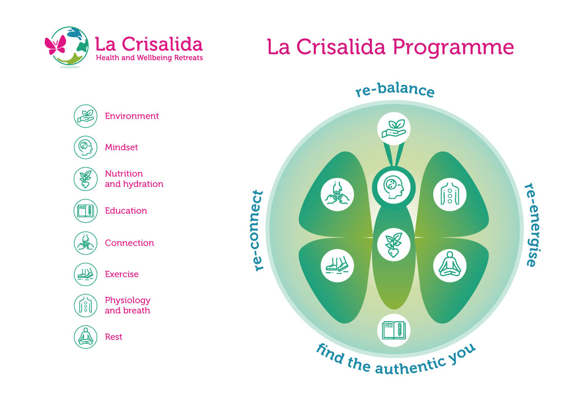 La Crisalida holistic programme for health and wellbeing